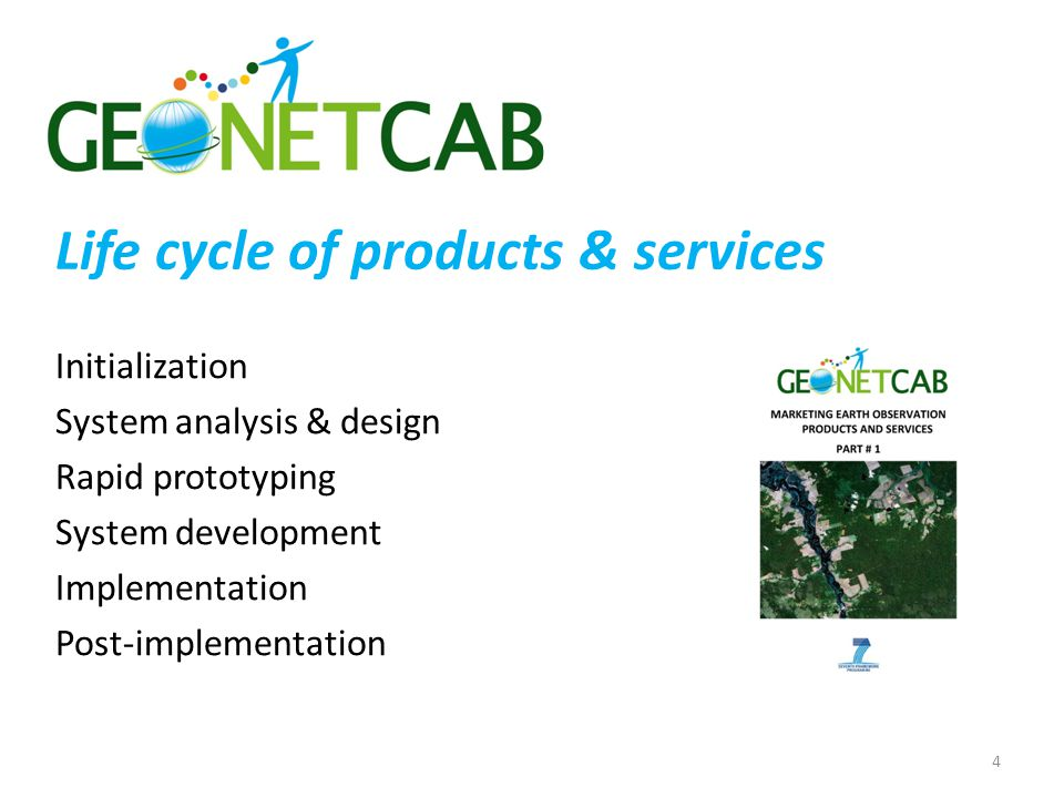 Life cycle of products & services Initialization System analysis & design Rapid prototyping System development Implementation Post-implementation 4