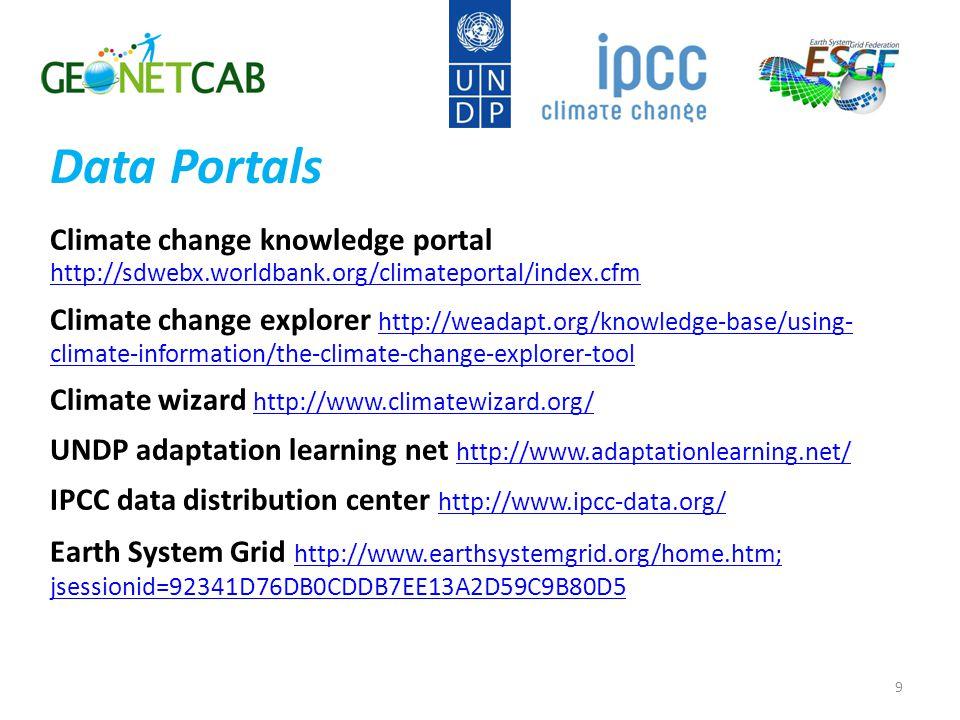 50 START: biodiversity and climate change training www.start.org