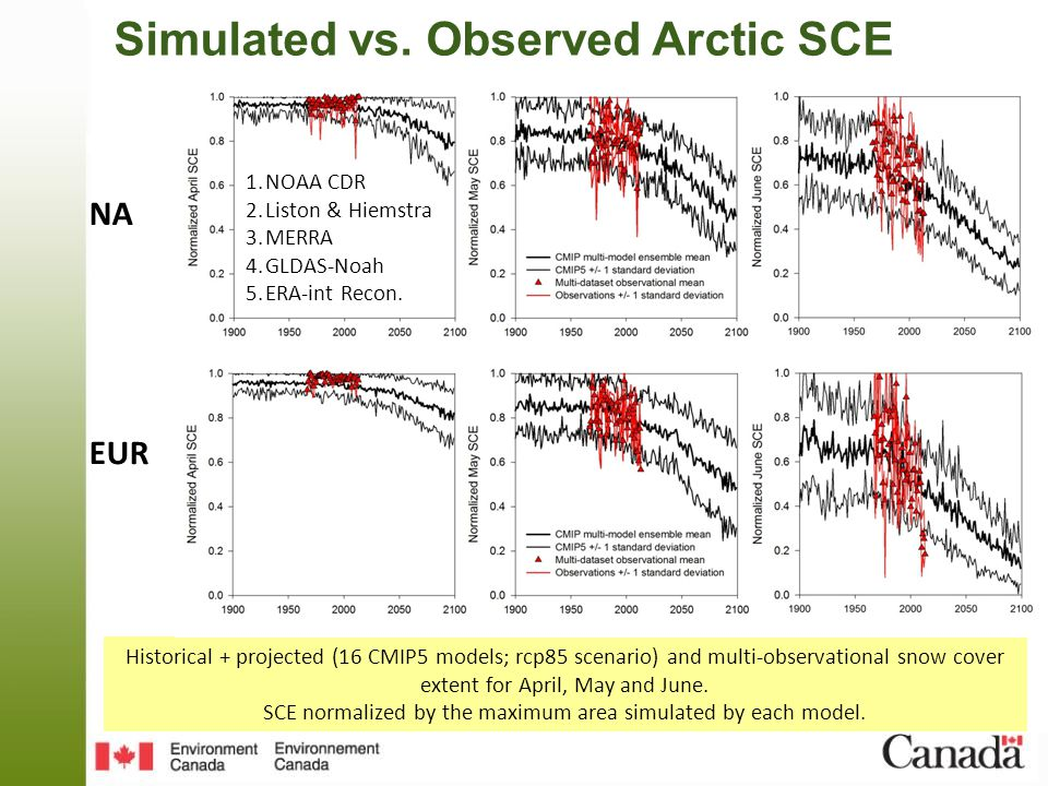 Historical + projected (16 CMIP5 models; rcp85 scenario) and multi-observational snow cover extent for April, May and June. SCE normalized by the maxi
