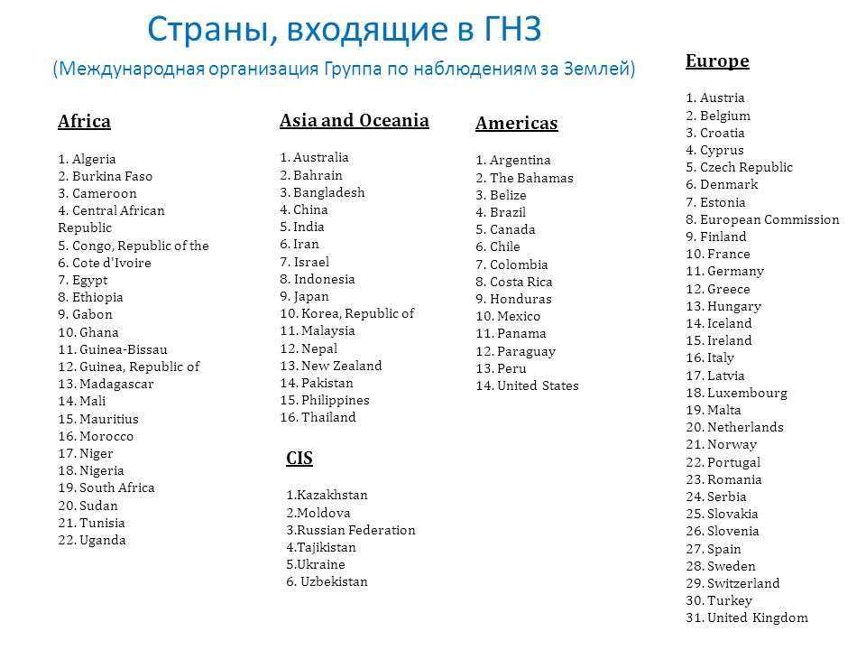 Americas 1. Argentina 2. The Bahamas 3. Belize 4.