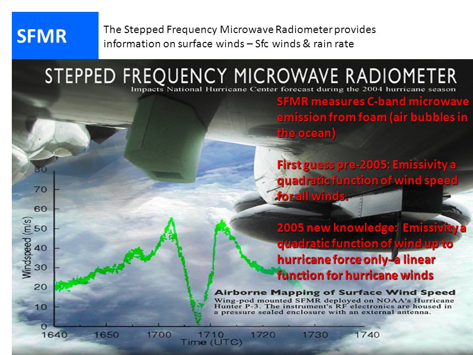 CalWater 2015 Planning Workshop5 SFMR The Stepped Frequency Microwave Radiometer provides information on surface winds – Sfc winds & rain rate SFMR me