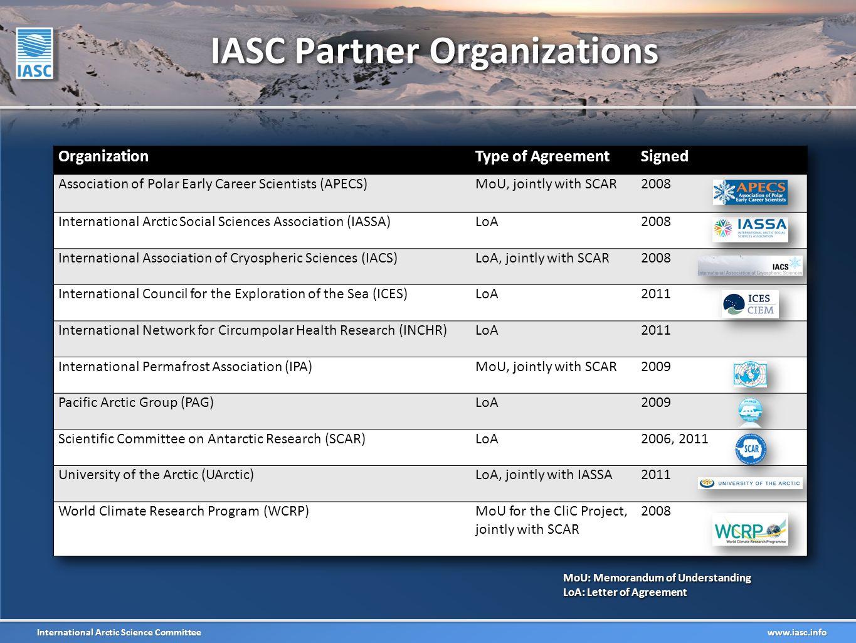 International Arctic Science Committee www.iasc.info IASC Partner Organizations MoU: Memorandum of Understanding LoA: Letter of Agreement