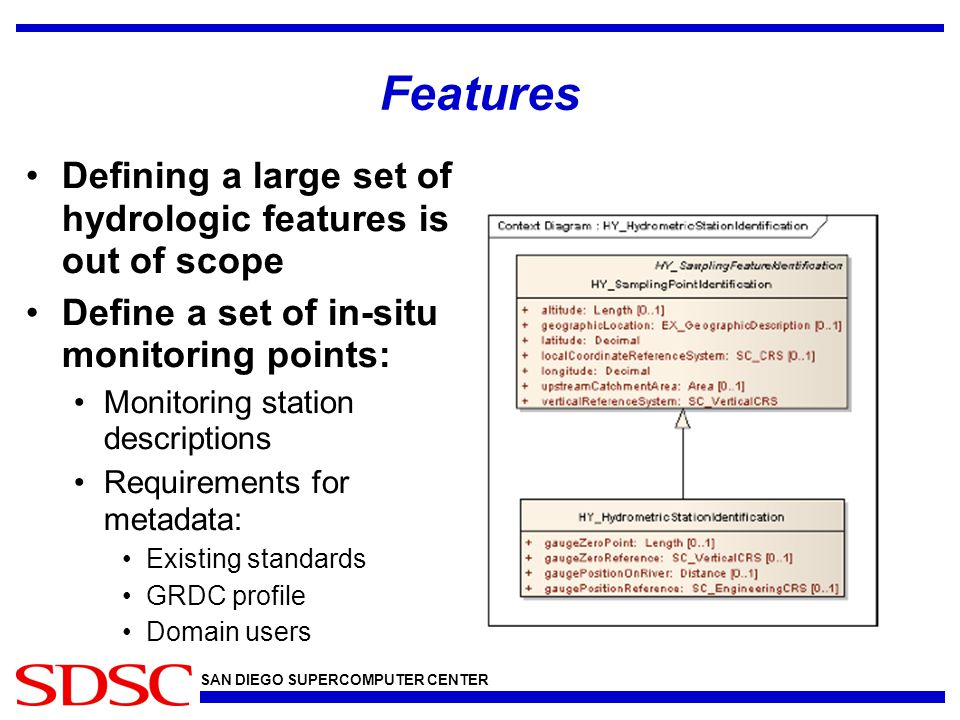 SAN DIEGO SUPERCOMPUTER CENTER Features Defining a large set of hydrologic features is out of scope Define a set of in-situ monitoring points: Monitoring station descriptions Requirements for metadata: Existing standards GRDC profile Domain users