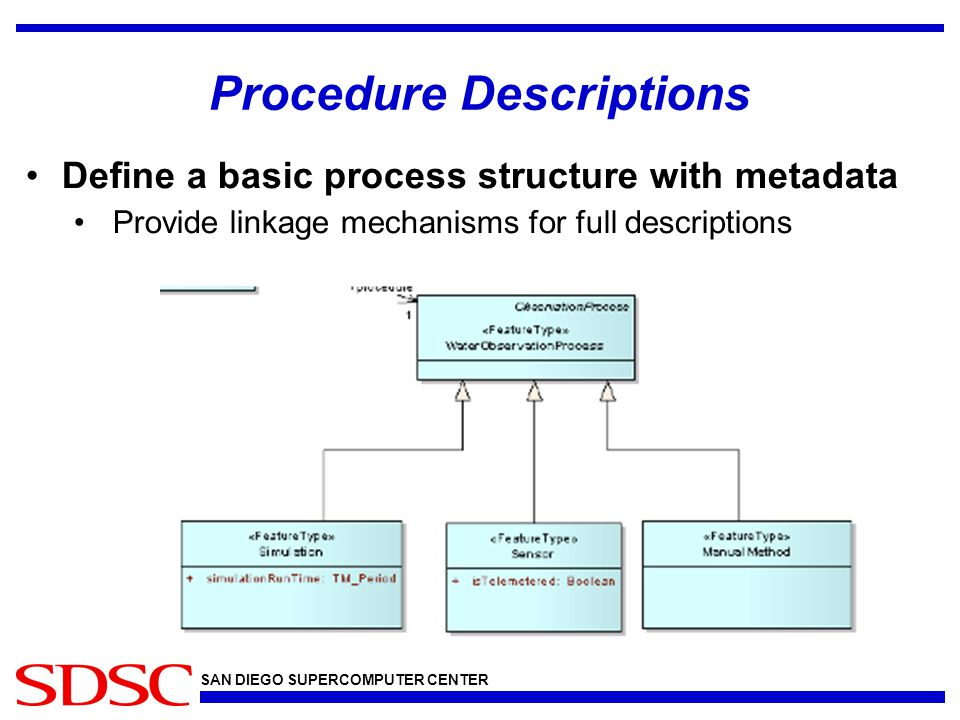 SAN DIEGO SUPERCOMPUTER CENTER Procedure Descriptions Define a basic process structure with metadata Provide linkage mechanisms for full descriptions