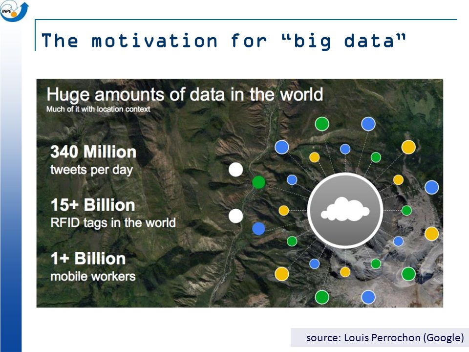 The motivation for big data source: Louis Perrochon (Google)