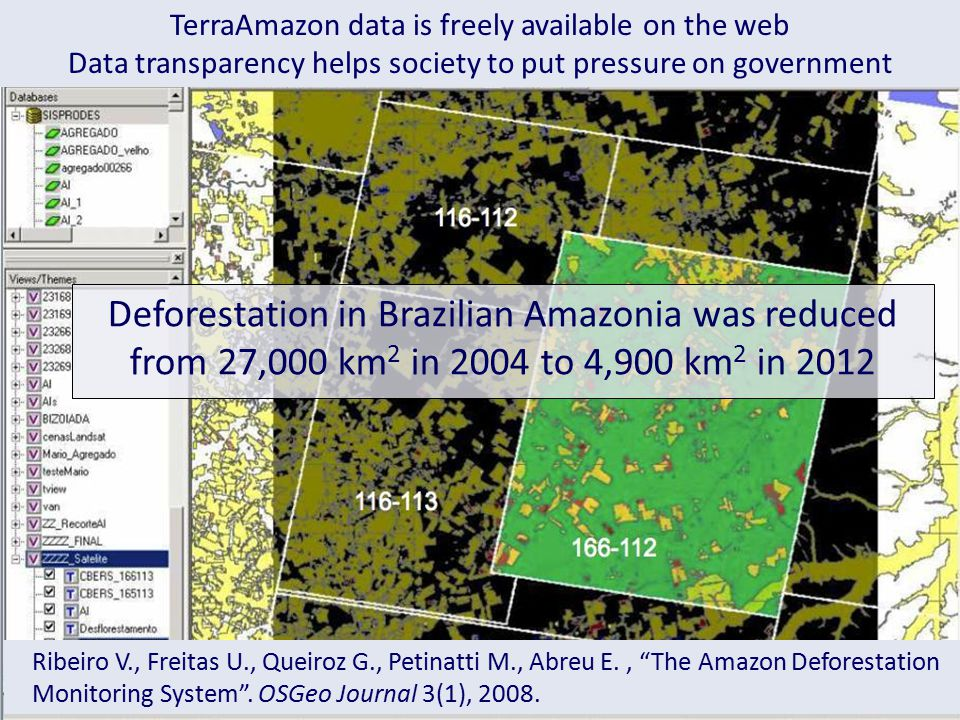 166-112 116-113 116-112 TerraAmazon data is freely available on the web Data transparency helps society to put pressure on government Ribeiro V., Freitas U., Queiroz G., Petinatti M., Abreu E., The Amazon Deforestation Monitoring System .