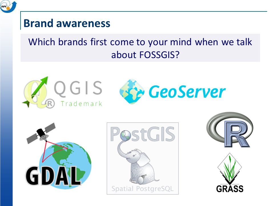 Brand awareness Which brands first come to your mind when we talk about FOSSGIS?