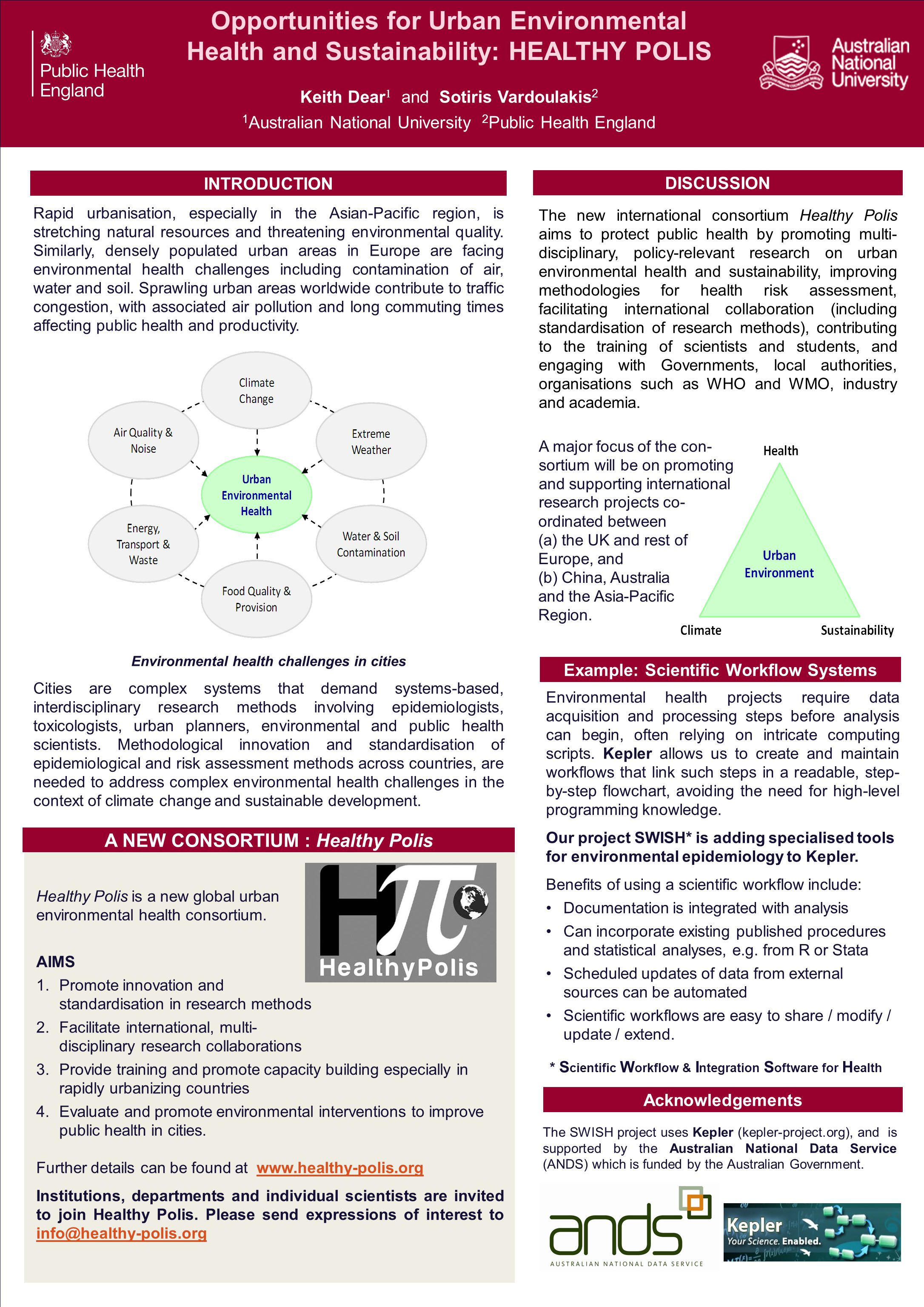 Opportunities for Urban Environmental Health and Sustainability: HEALTHY POLIS Keith Dear 1 and Sotiris Vardoulakis 2 1 Australian National University