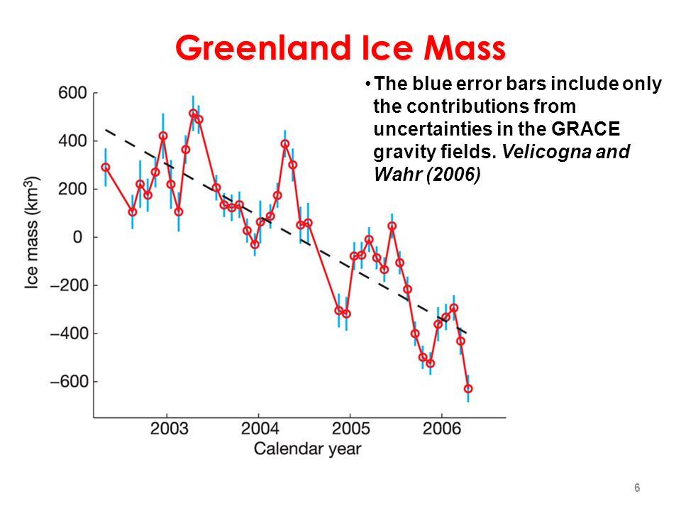 Global Warming .Global Warming Hiatus .