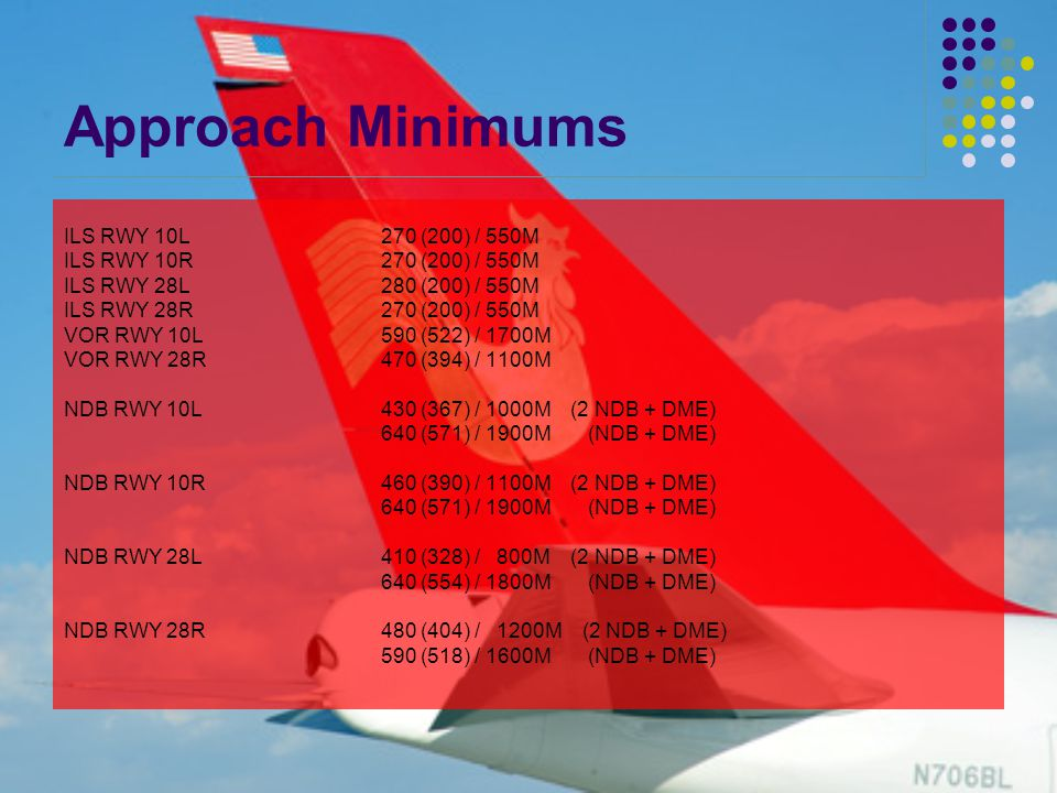 Approach Minimums ILS RWY 10L270 (200) / 550M ILS RWY 10R270 (200) / 550M ILS RWY 28L280 (200) / 550M ILS RWY 28R270 (200) / 550M VOR RWY 10L590 (522) / 1700M VOR RWY 28R470 (394) / 1100M NDB RWY 10L430 (367) / 1000M (2 NDB + DME) 640 (571) / 1900M (NDB + DME) NDB RWY 10R460 (390) / 1100M (2 NDB + DME) 640 (571) / 1900M (NDB + DME) NDB RWY 28L410 (328) / 800M (2 NDB + DME) 640 (554) / 1800M (NDB + DME) NDB RWY 28R480 (404) / 1200M (2 NDB + DME) 590 (518) / 1600M (NDB + DME)