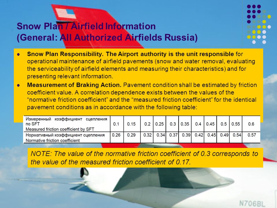 Snow Plan / Airfield Information (General: All Authorized Airfields Russia) Snow Plan Responsibility. The Airport authority is the unit responsible fo