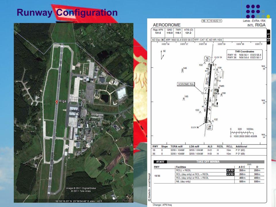 Runway Configuration