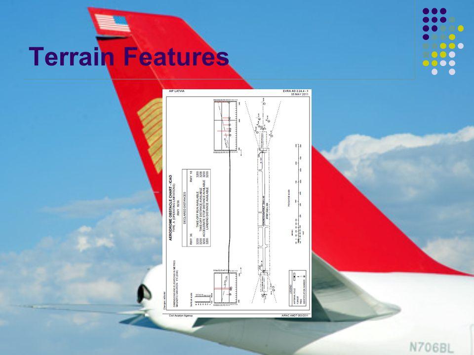 Terrain Features