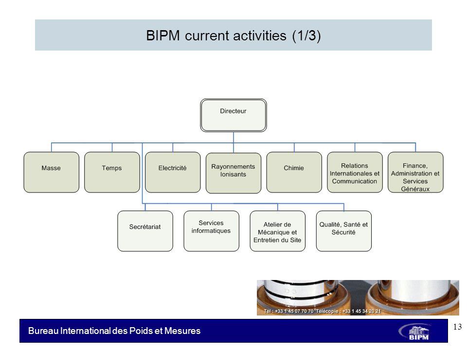 Bureau International des Poids et Mesures BIPM current activities (1/3) 13
