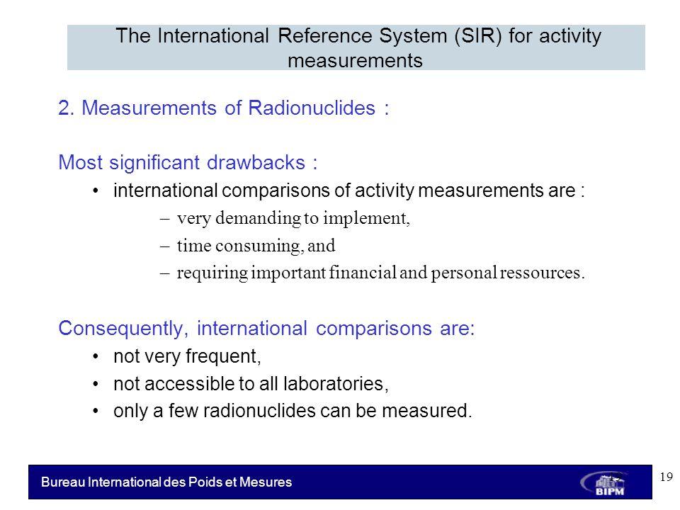 Bureau International des Poids et Mesures 2. Measurements of Radionuclides : Most significant drawbacks : international comparisons of activity measur