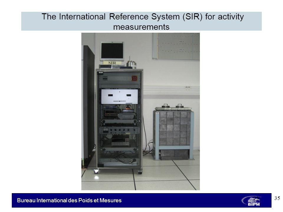 Bureau International des Poids et Mesures The International Reference System (SIR) for activity measurements 35