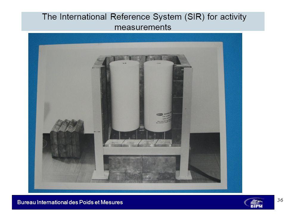 Bureau International des Poids et Mesures The International Reference System (SIR) for activity measurements 36