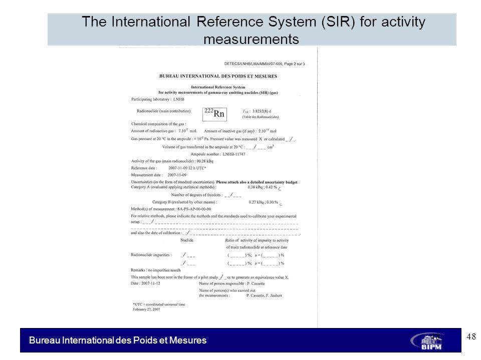 Bureau International des Poids et Mesures The International Reference System (SIR) for activity measurements 48