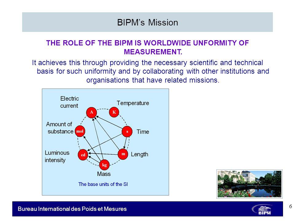 Bureau International des Poids et Mesures BIPM's Mission THE ROLE OF THE BIPM IS WORLDWIDE UNFORMITY OF MEASUREMENT. It achieves this through providin