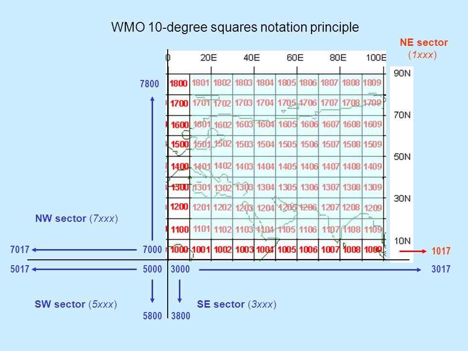 WMO 10-degree squares notation principle NE sector (1xxx) SE sector (3xxx) NW sector (7xxx) SW sector (5xxx) 1017 3000 3017 5000 3800 5800 7000 5017 7017 7800