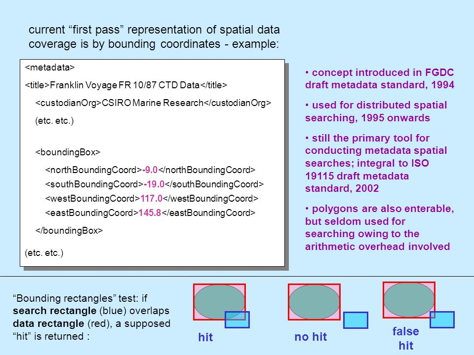 follows Blue Pages (1996) extension of WMO numbering, using 4 quadrants (1, 2, 3, 4) for 5-degree squares - e.g.