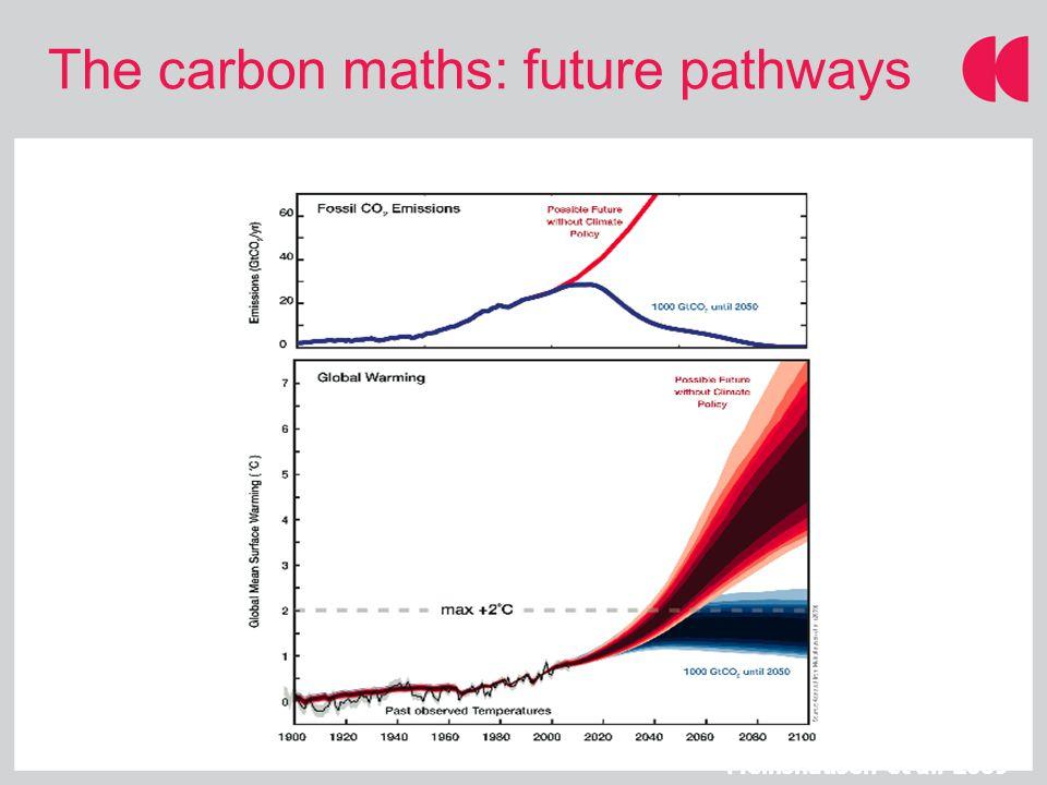 The carbon maths: future pathways Meinshausen et al. 2009