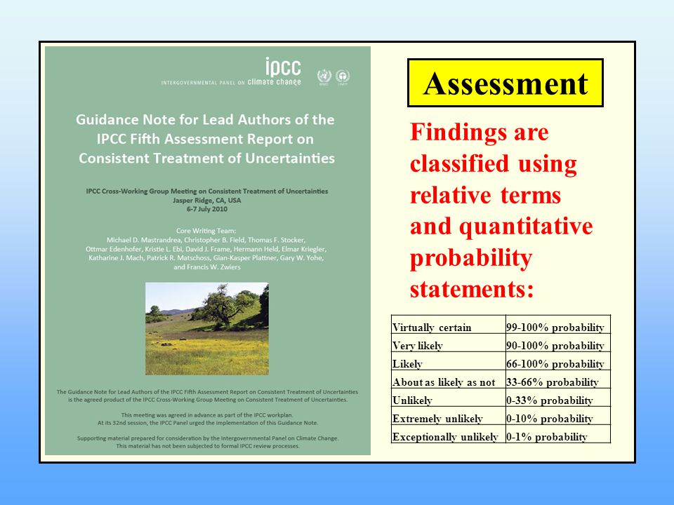 Assessment Findings are classified using relative terms and quantitative probability statements: Virtually certain99-100% probability Very likely90-100% probability Likely66-100% probability About as likely as not33-66% probability Unlikely0-33% probability Extremely unlikely0-10% probability Exceptionally unlikely0-1% probability