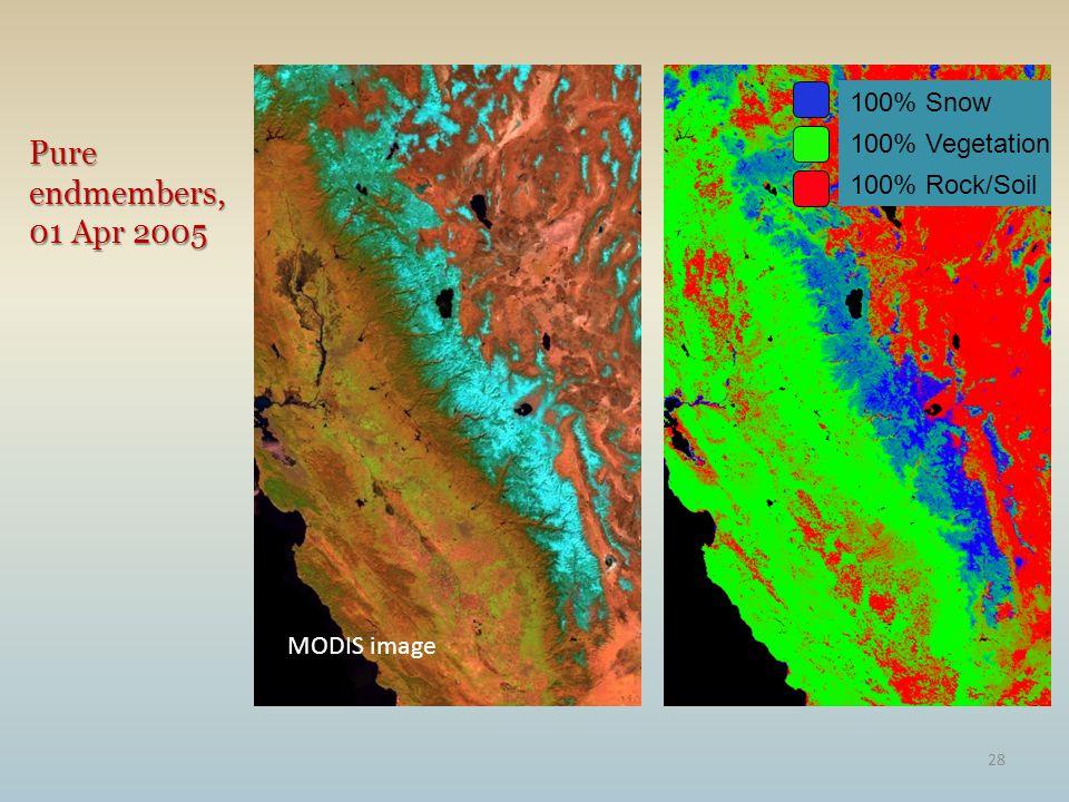 Pure endmembers, 01 Apr 2005 100% Snow 100% Vegetation 100% Rock/Soil MODIS image 28