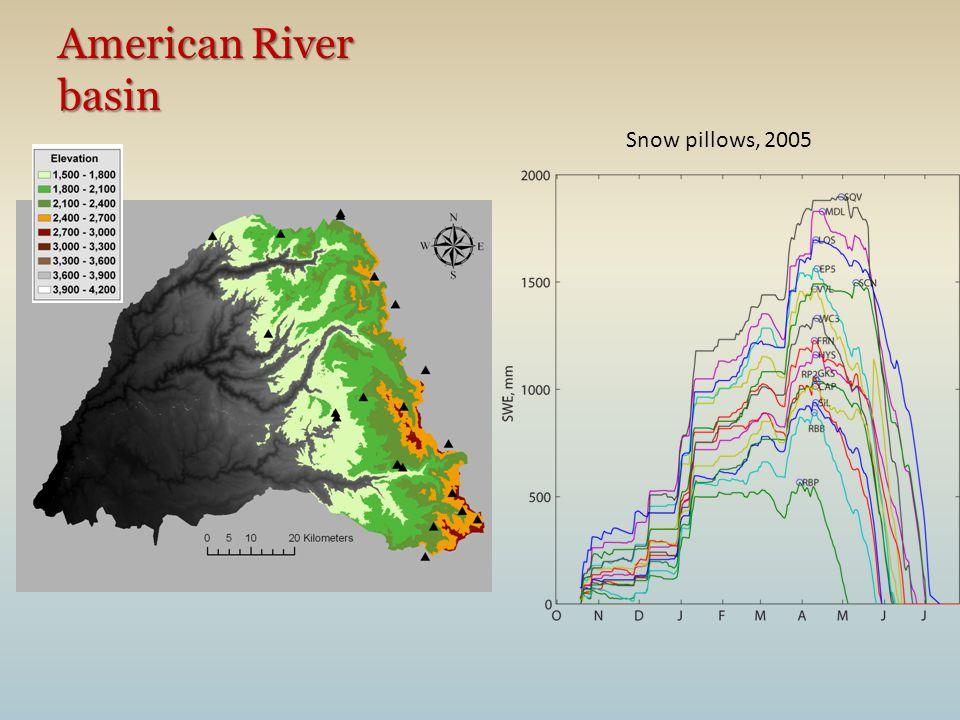 American River basin Snow pillows, 2005