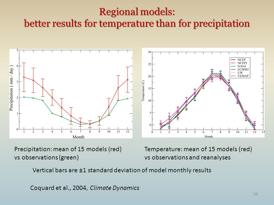 38 Regional models: better results for temperature than for precipitation Precipitation: mean of 15 models (red) vs observations (green) Temperature: mean of 15 models (red) vs observations and reanalyses Coquard et al., 2004, Climate Dynamics Vertical bars are ±1 standard deviation of model monthly results