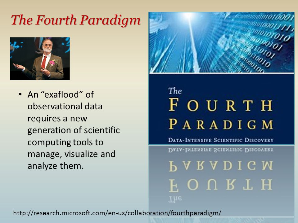 Along with The Fourth Paradigm, an emerging science of environmental applications 1.Thousand years ago — experimental science –Description of natural phenomena 2.Last few hundred years — theoretical science –Newton's Laws, Maxwell's Equations...