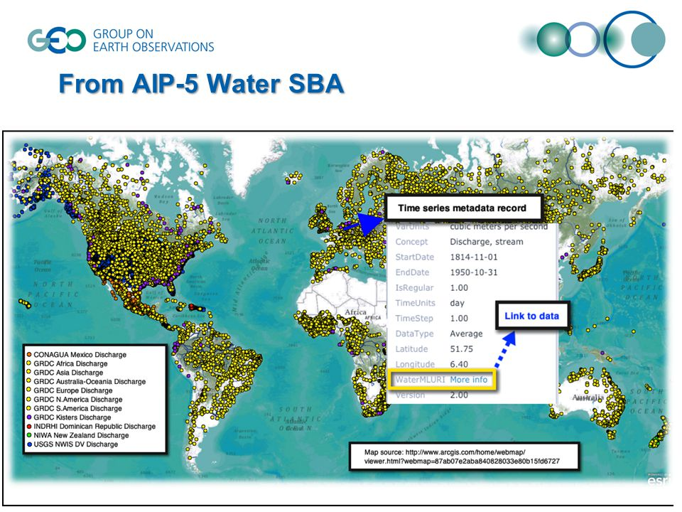 From AIP-5 Water SBA