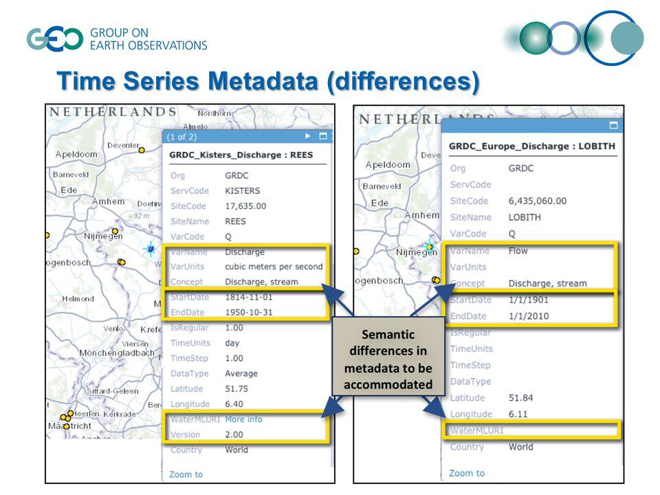 Time Series Metadata (differences)