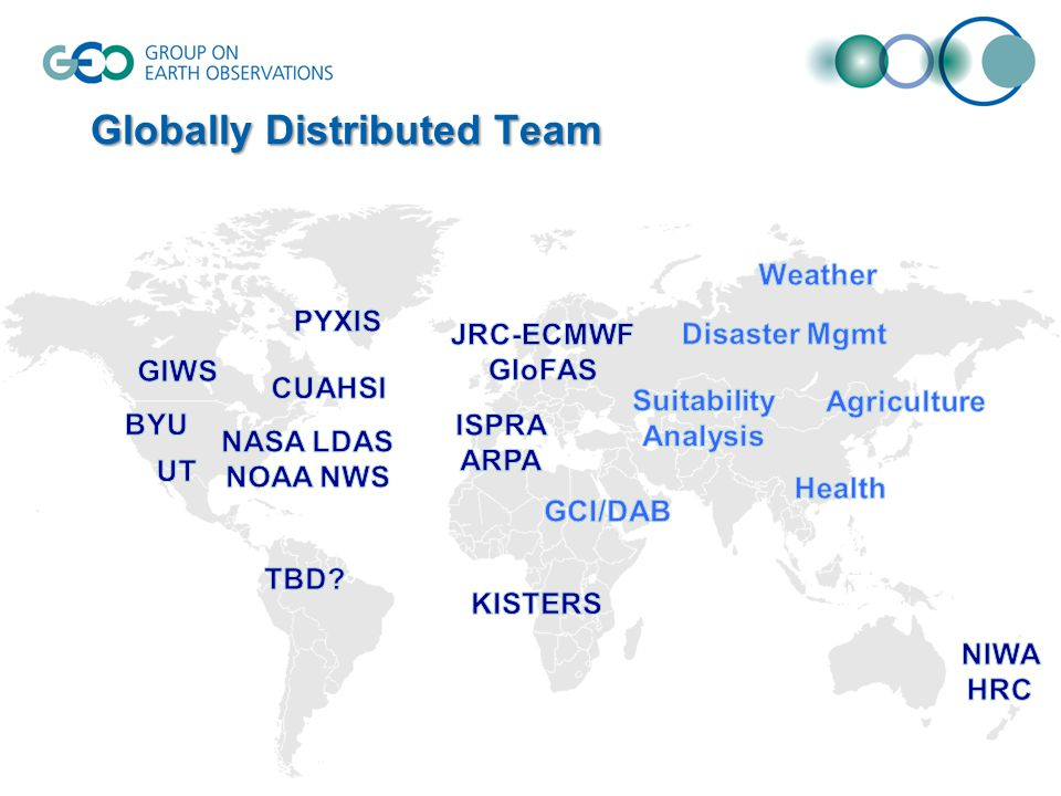 Globally Distributed Team