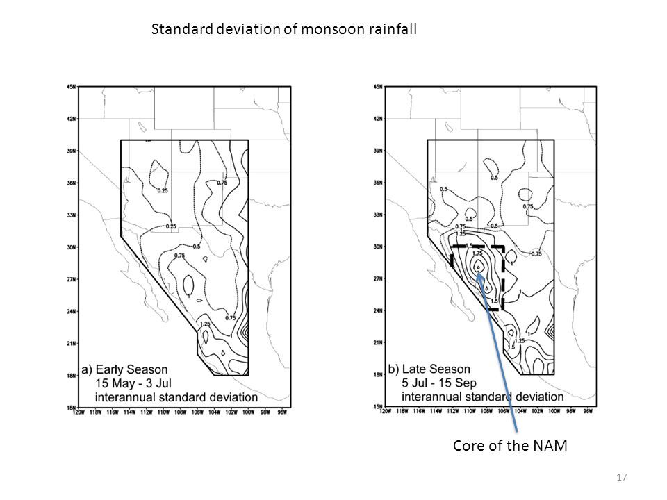 17 Standard deviation of monsoon rainfall Core of the NAM
