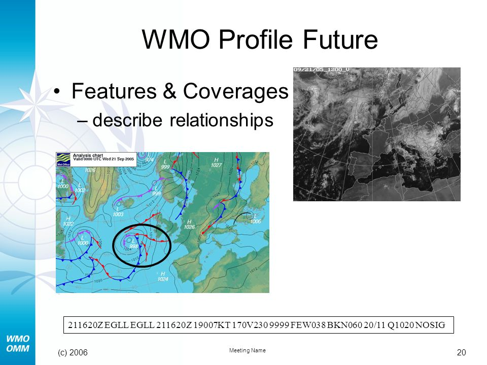 20 Meeting Name (c) 2006 WMO Profile Future Features & Coverages –describe relationships 211620Z EGLL EGLL 211620Z 19007KT 170V230 9999 FEW038 BKN060 20/11 Q1020 NOSIG