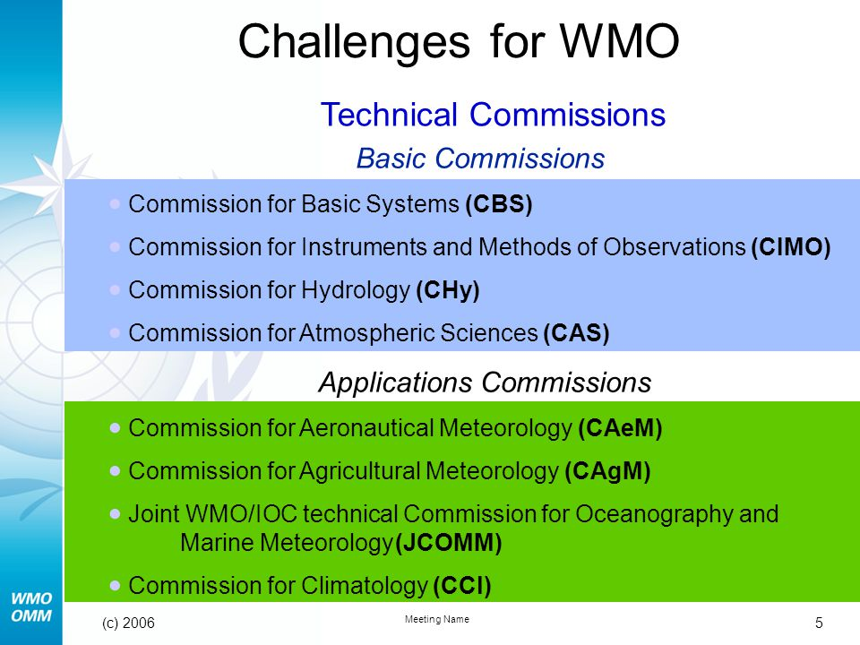 5 Meeting Name (c) 2006 Challenges for WMO Technical Commissions Basic Commissions  Commission for Basic Systems (CBS)  Commission for Instruments and Methods of Observations (CIMO)  Commission for Hydrology (CHy)  Commission for Atmospheric Sciences (CAS) Applications Commissions  Commission for Aeronautical Meteorology (CAeM)  Commission for Agricultural Meteorology (CAgM)  Joint WMO/IOC technical Commission for Oceanography and Marine Meteorology(JCOMM)  Commission for Climatology (CCl)
