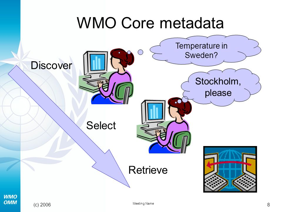 8 Meeting Name (c) 2006 WMO Core metadata Discover Temperature in Sweden.
