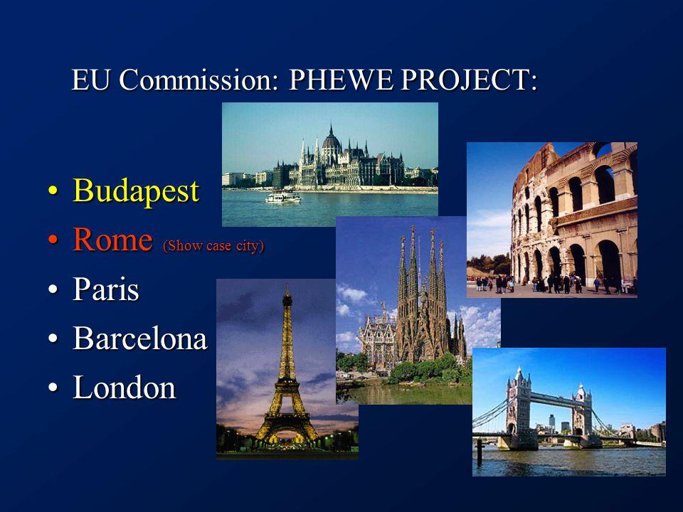 EU Commission: PHEWE PROJECT: BudapestBudapest Rome (Show case city)Rome (Show case city) ParisParis BarcelonaBarcelona LondonLondon