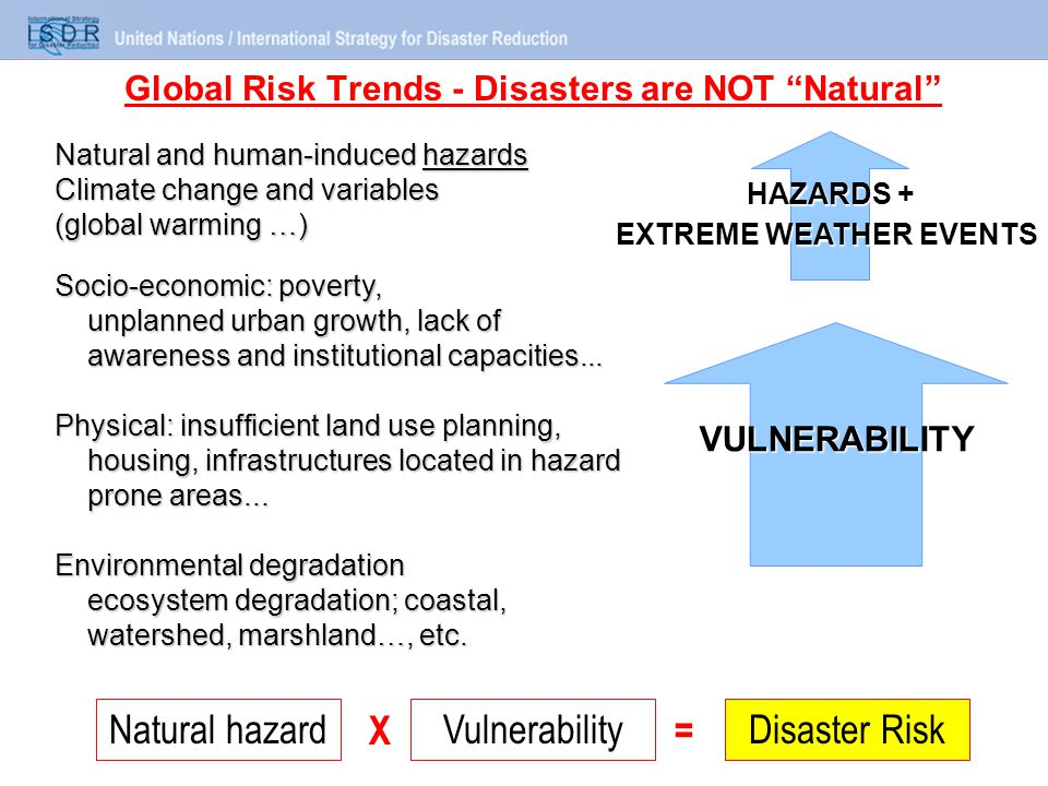 Global Risk Trends - Disasters are NOT Natural Natural and human-induced hazards Climate change and variables (global warming …) Socio-economic: poverty, unplanned urban growth, lack of awareness and institutional capacities...