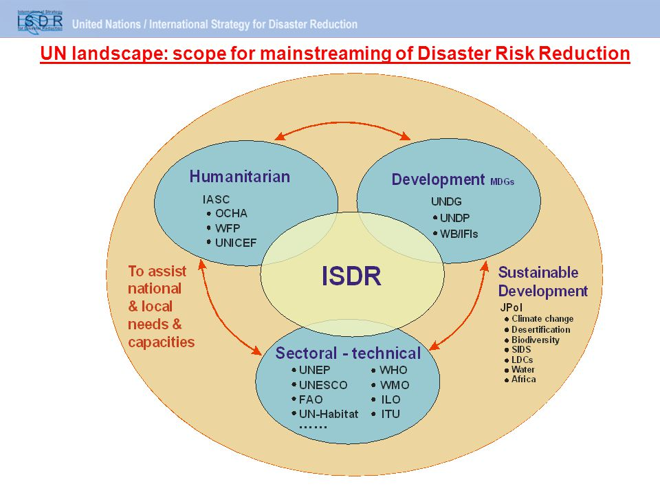 UN landscape: scope for mainstreaming of Disaster Risk Reduction