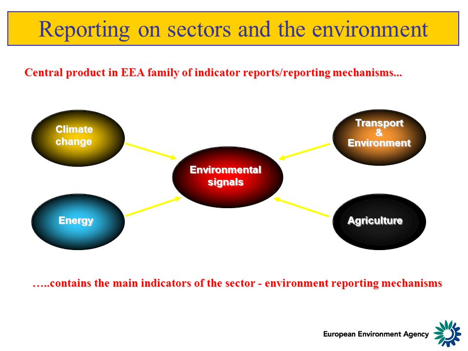 Reporting on sectors and the environment …..contains the main indicators of the sector - environment reporting mechanisms Central product in EEA family of indicator reports/reporting mechanisms...