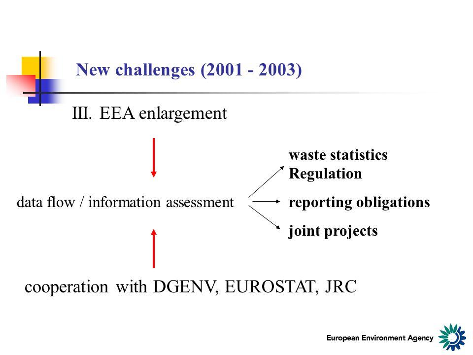 New challenges (2001 - 2003) III.