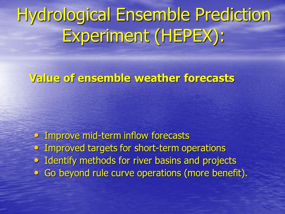 Hydrologic Ensemble Optimization Powell River Hydroelectric Project, B.C.