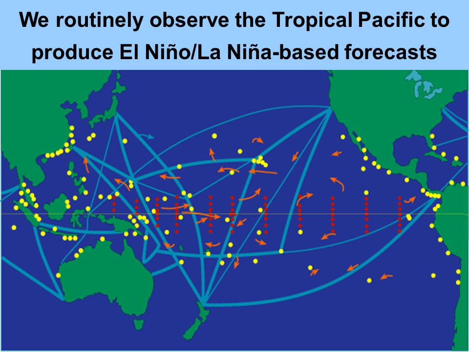 We routinely observe the Tropical Pacific to produce El Niño/La Niña-based forecasts