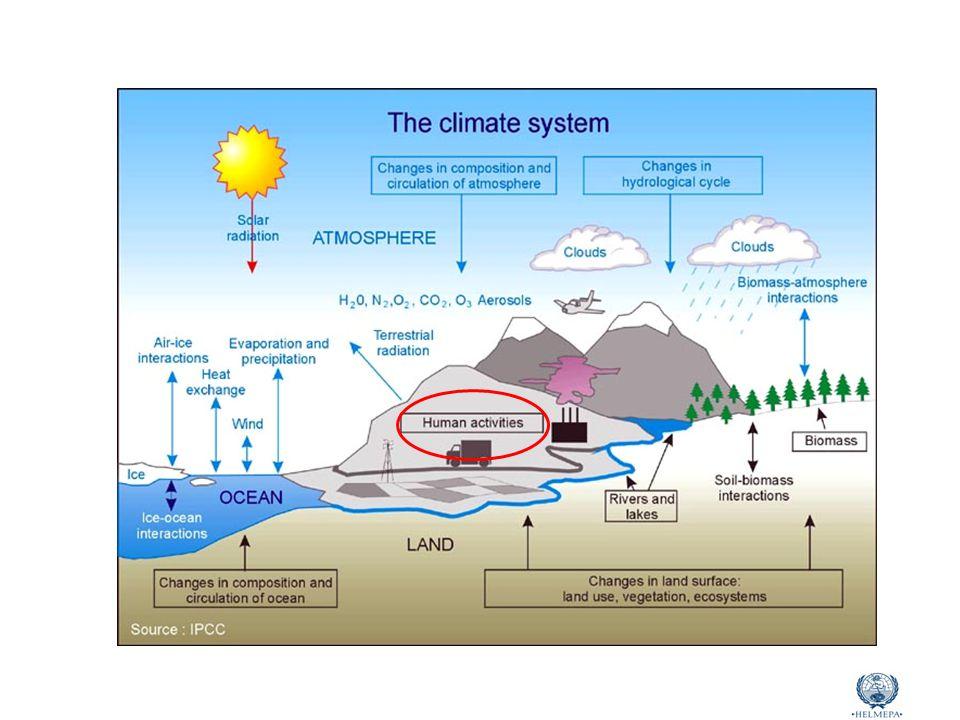 Marine Environmental Awareness Course