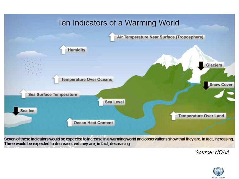 Marine Environmental Awareness Course Source: NOAA