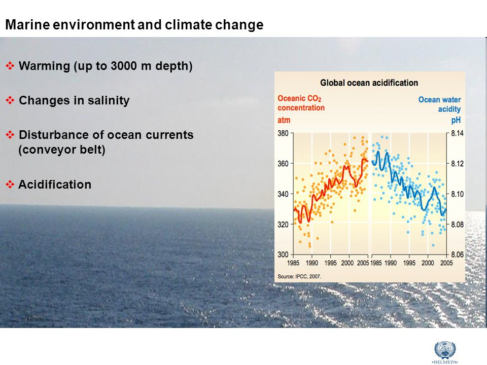 Marine Environmental Awareness Course Marine environment and climate change  Warming (up to 3000 m depth)  Changes in salinity  Disturbance of ocean currents (conveyor belt)  Acidification