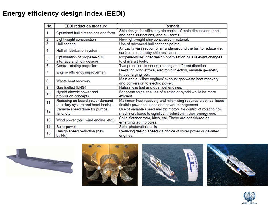 Marine Environmental Awareness Course Energy efficiency design index (EEDI)