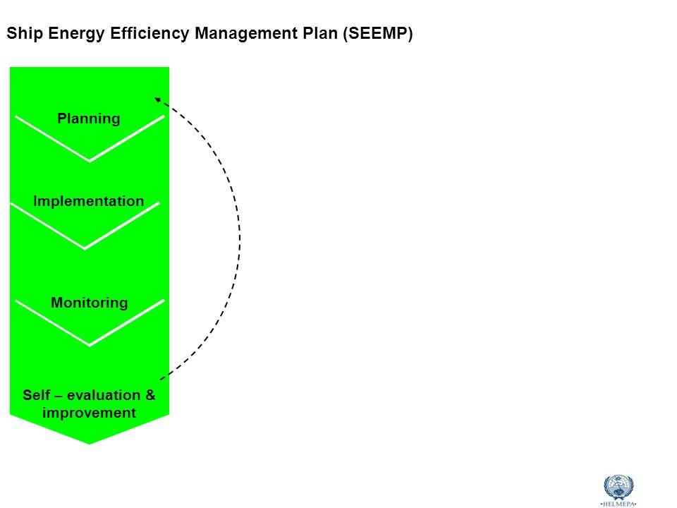 Marine Environmental Awareness Course Ship Energy Efficiency Management Plan (SEEMP) Self – evaluation & improvement Monitoring Implementation Planning